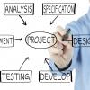 Dezvoltare proiecte